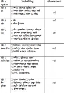 Rajshahi University Admission 2016-17